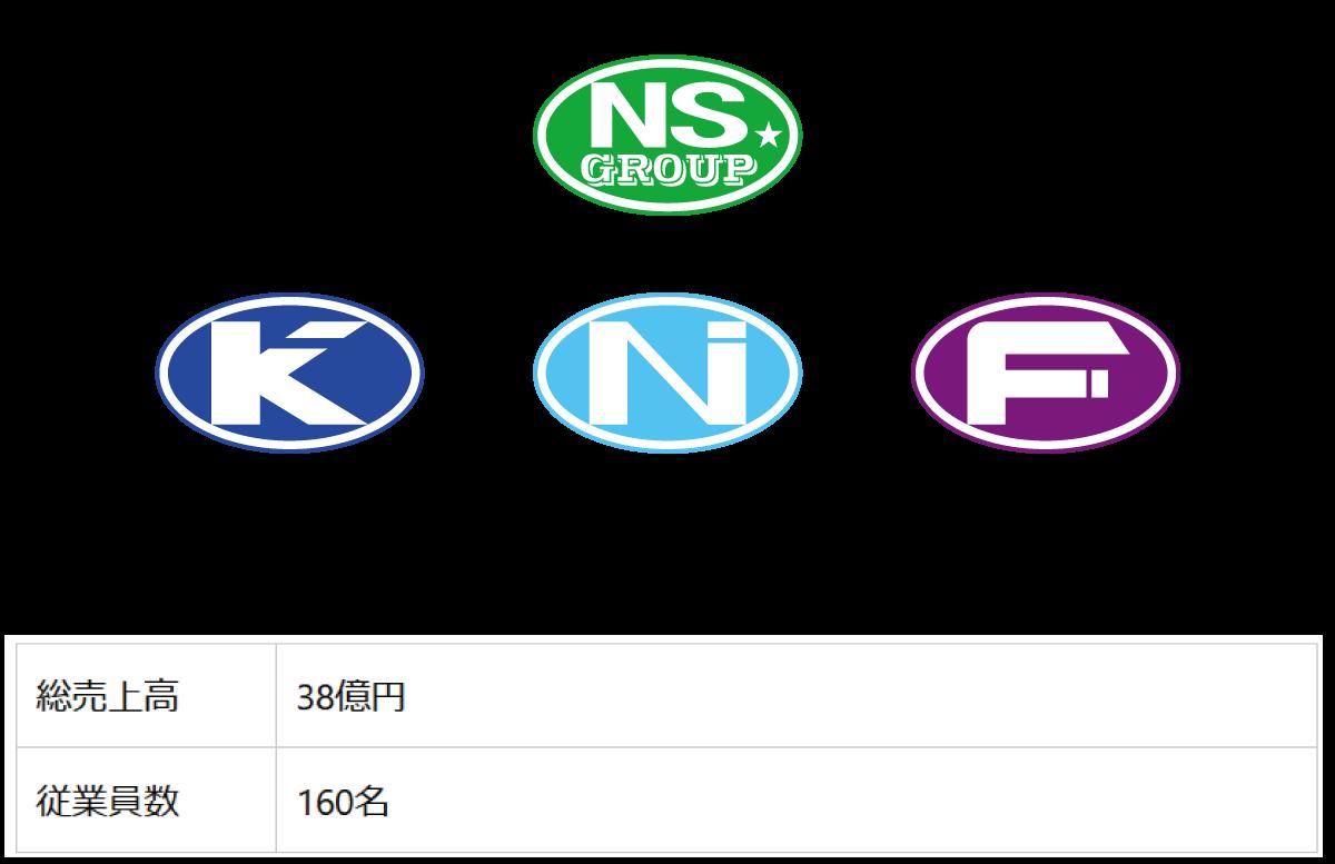 NSグループ
